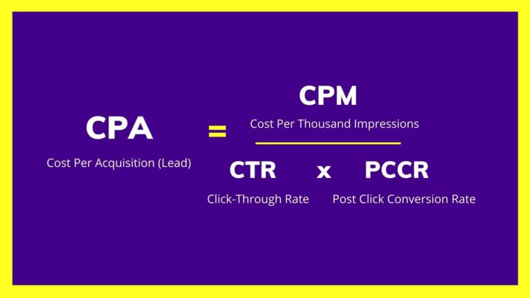 cost per acquisition equation for facebook ads